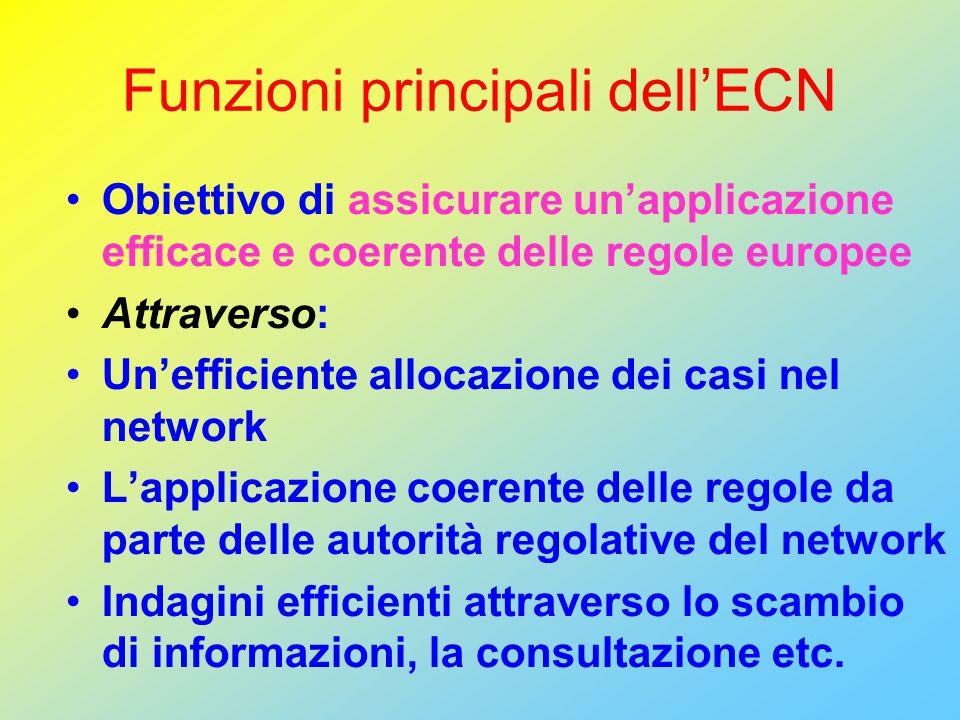 Funzioni principali dell'ECN Obiettivo di assicurare un'applicazione efficace e coerente delle regole europee Attraverso: Un'efficiente allocazione dei casi nel network L'applicazione coerente delle regole da parte delle autorità regolative del network Indagini efficienti attraverso lo scambio di informazioni, la consultazione etc.
