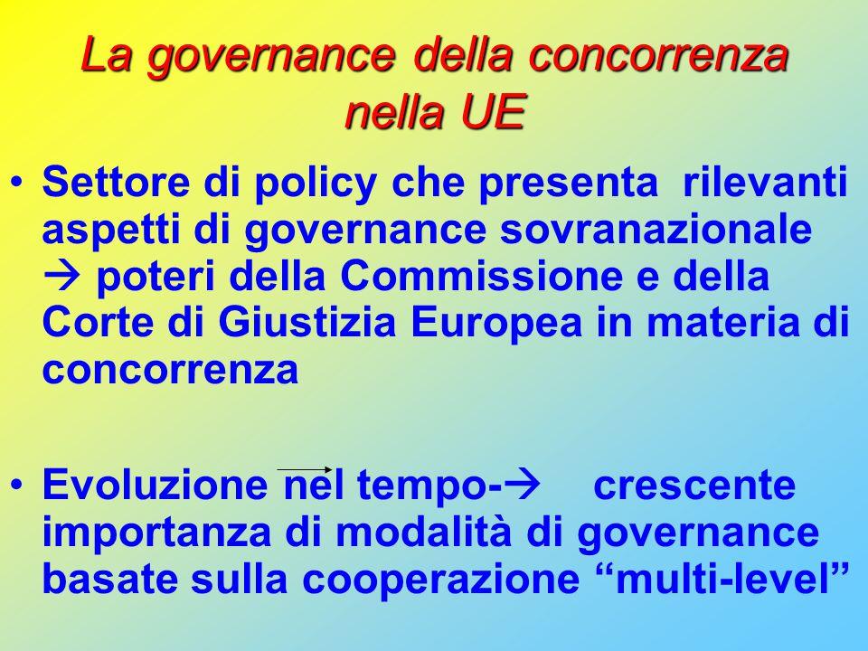 La governance della concorrenza nella UE Settore di policy che presenta rilevanti aspetti di governance sovranazionale  poteri della Commissione e della Corte di Giustizia Europea in materia di concorrenza Evoluzione nel tempo-  crescente importanza di modalità di governance basate sulla cooperazione multi-level