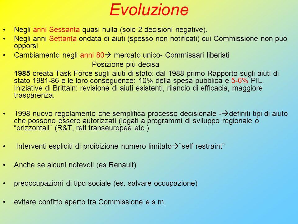Evoluzione Negli anni Sessanta quasi nulla (solo 2 decisioni negative).