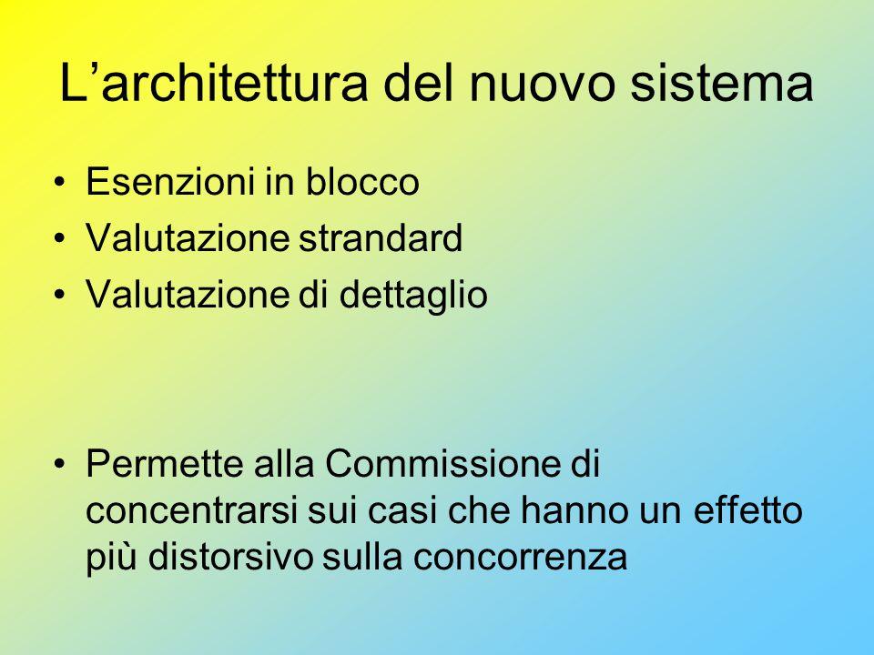 L'architettura del nuovo sistema Esenzioni in blocco Valutazione strandard Valutazione di dettaglio Permette alla Commissione di concentrarsi sui casi che hanno un effetto più distorsivo sulla concorrenza