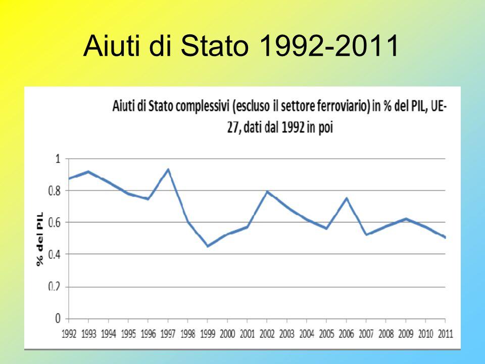 Aiuti di Stato 1992-2011