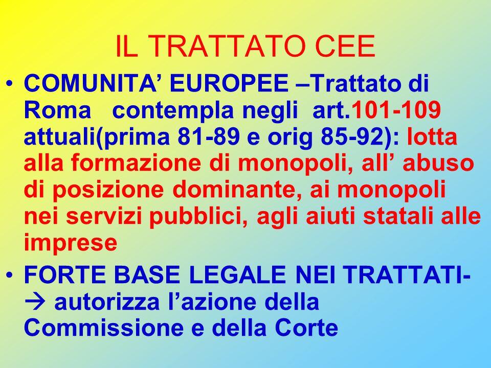IL TRATTATO CEE COMUNITA' EUROPEE –Trattato di Roma contempla negli art.101-109 attuali(prima 81-89 e orig 85-92): lotta alla formazione di monopoli, all' abuso di posizione dominante, ai monopoli nei servizi pubblici, agli aiuti statali alle imprese FORTE BASE LEGALE NEI TRATTATI-  autorizza l'azione della Commissione e della Corte