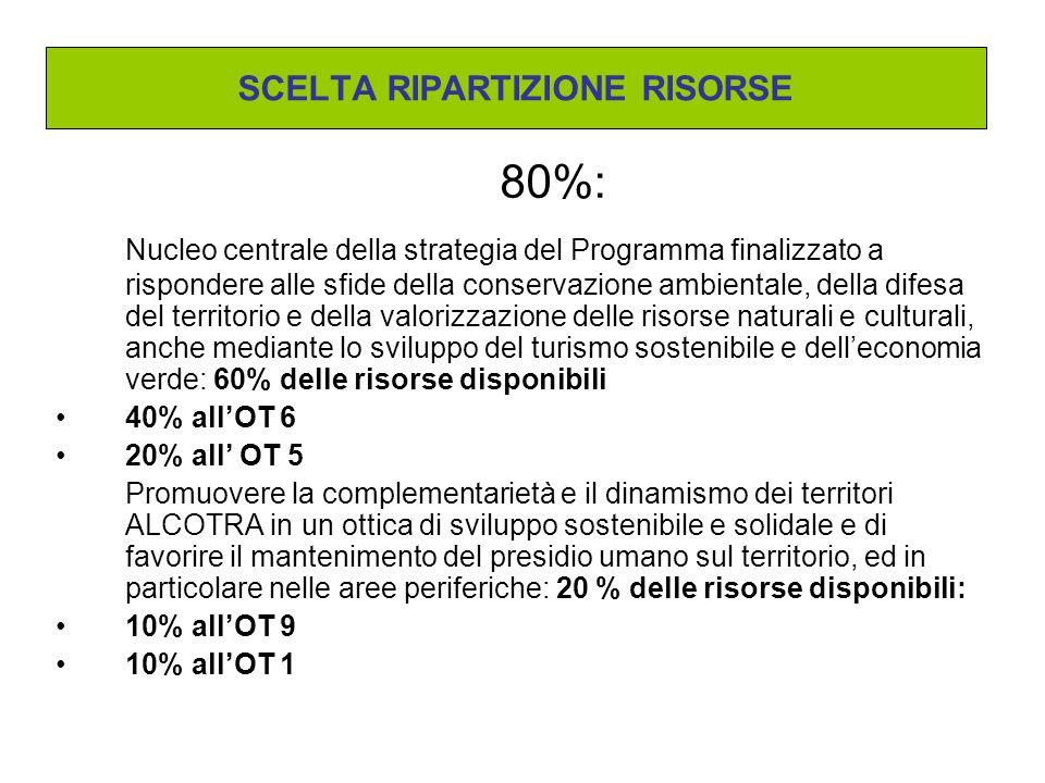80%: Nucleo centrale della strategia del Programma finalizzato a rispondere alle sfide della conservazione ambientale, della difesa del territorio e d