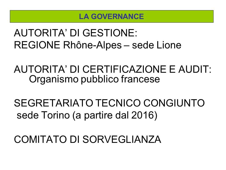AUTORITA' DI GESTIONE: REGIONE Rhône-Alpes – sede Lione AUTORITA' DI CERTIFICAZIONE E AUDIT: Organismo pubblico francese SEGRETARIATO TECNICO CONGIUNT