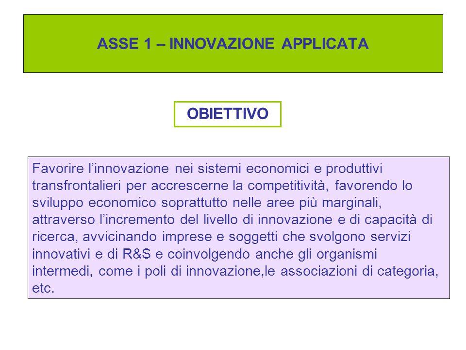 ASSE 1 – INNOVAZIONE APPLICATA OBIETTIVO Favorire l'innovazione nei sistemi economici e produttivi transfrontalieri per accrescerne la competitività, favorendo lo sviluppo economico soprattutto nelle aree più marginali, attraverso l'incremento del livello di innovazione e di capacità di ricerca, avvicinando imprese e soggetti che svolgono servizi innovativi e di R&S e coinvolgendo anche gli organismi intermedi, come i poli di innovazione,le associazioni di categoria, etc.
