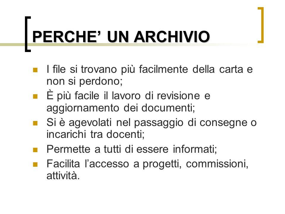 PERCHE' UN ARCHIVIO I file si trovano più facilmente della carta e non si perdono; È più facile il lavoro di revisione e aggiornamento dei documenti;