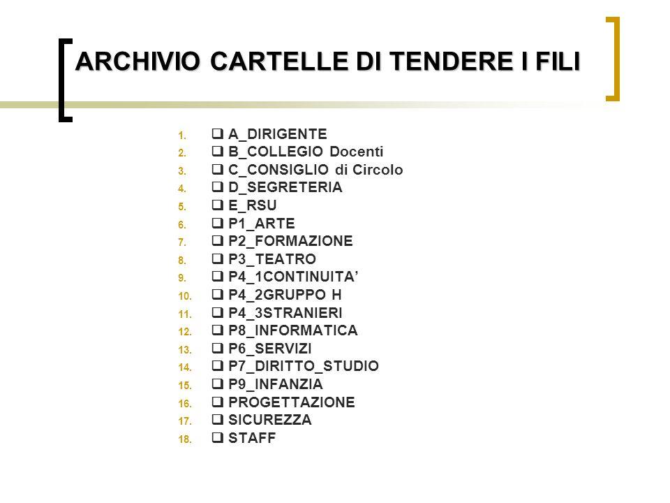 ARCHIVIO CARTELLE DI TENDERE I FILI 1.  A_DIRIGENTE 2.  B_COLLEGIO Docenti 3.  C_CONSIGLIO di Circolo 4.  D_SEGRETERIA 5.  E_RSU 6.  P1_ARTE 7.