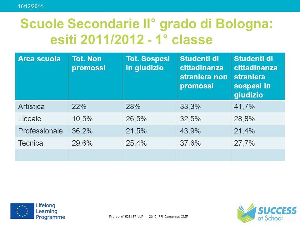 Project n° 526187-LLP - 1-2012- FR-Comenius CMP Scuole Secondarie II° grado di Bologna: esiti 2011/2012 - 1° classe Area scuolaTot.