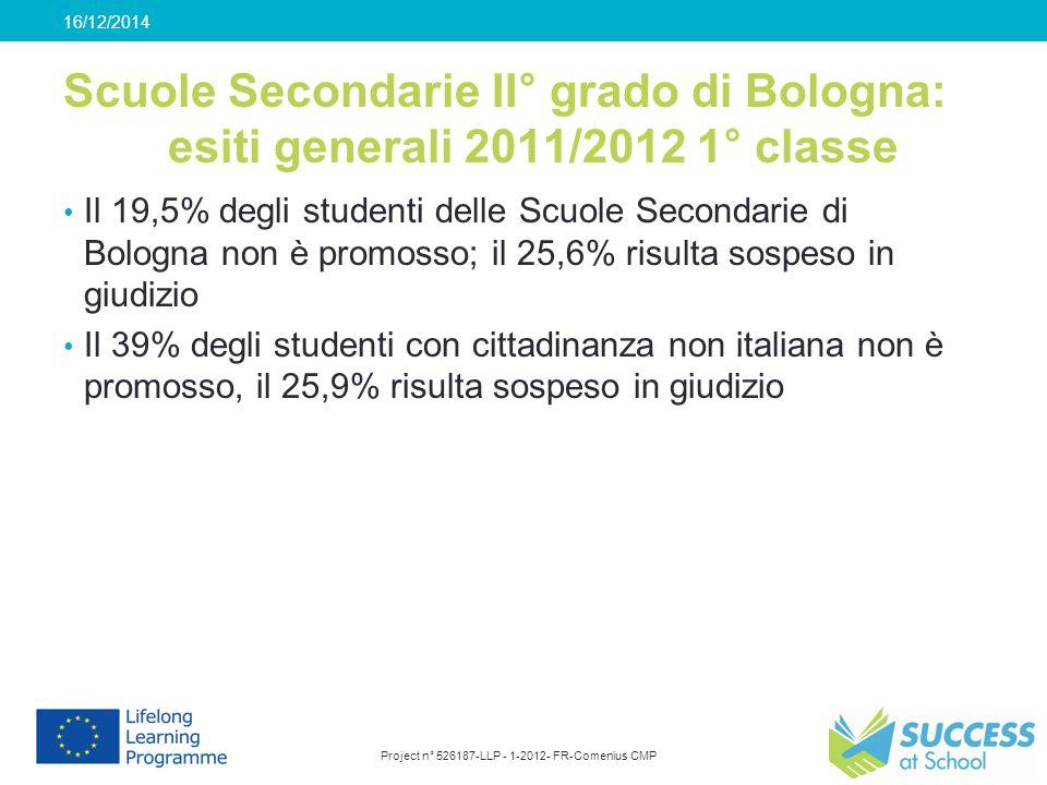 Project n° 526187-LLP - 1-2012- FR-Comenius CMP Scuole Secondarie II° grado di Bologna: esiti generali 2011/2012 1° classe Il 19,5% degli studenti delle Scuole Secondarie di Bologna non è promosso; il 25,6% risulta sospeso in giudizio Il 39% degli studenti con cittadinanza non italiana non è promosso, il 25,9% risulta sospeso in giudizio 16/12/2014