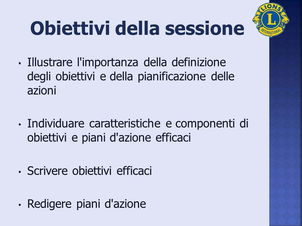 Illustrare l importanza della definizione degli obiettivi e della pianificazione delle azioni Individuare caratteristiche e componenti di obiettivi e piani d azione efficaci Scrivere obiettivi efficaci Redigere piani d azione Obiettivi della sessione