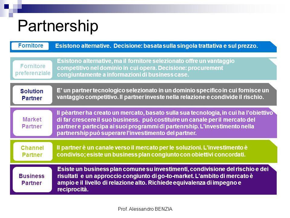 Prof. Alessandro BENZIA Partnership Fornitore preferenziale Solution Partner Esistono alternative, ma il fornitore selezionato offre un vantaggio comp