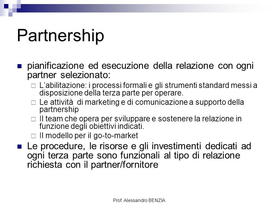 Prof. Alessandro BENZIA Partnership pianificazione ed esecuzione della relazione con ogni partner selezionato:  L'abilitazione: i processi formali e