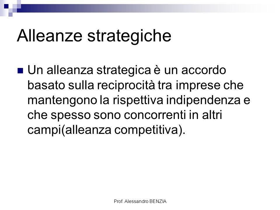 Alleanze strategiche Un alleanza strategica è un accordo basato sulla reciprocità tra imprese che mantengono la rispettiva indipendenza e che spesso s