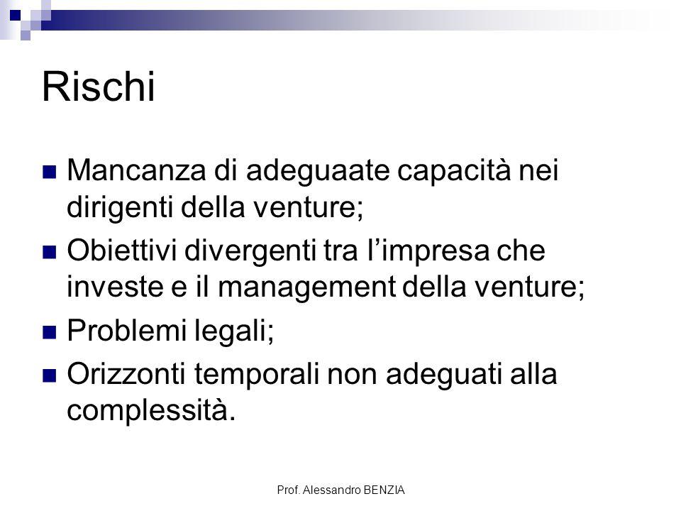Prof. Alessandro BENZIA Rischi Mancanza di adeguaate capacità nei dirigenti della venture; Obiettivi divergenti tra l'impresa che investe e il managem