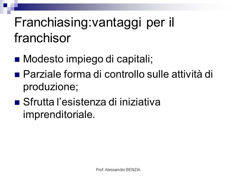 Prof. Alessandro BENZIA Franchiasing:vantaggi per il franchisor Modesto impiego di capitali; Parziale forma di controllo sulle attività di produzione;