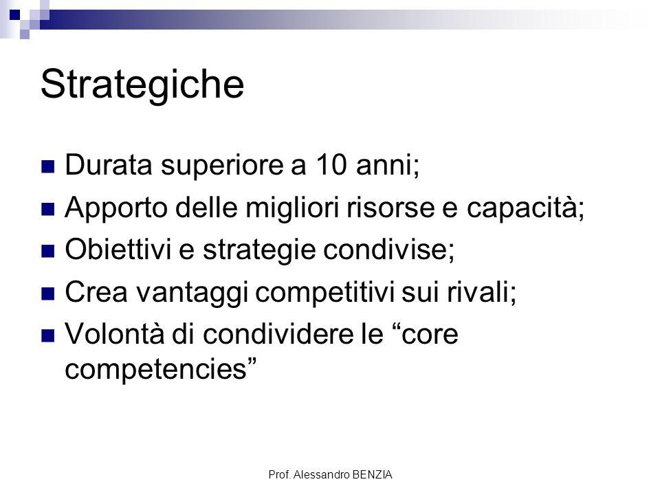 Prof. Alessandro BENZIA Strategiche Durata superiore a 10 anni; Apporto delle migliori risorse e capacità; Obiettivi e strategie condivise; Crea vanta
