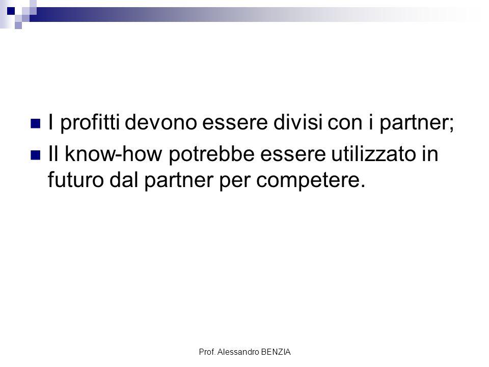 Prof. Alessandro BENZIA I profitti devono essere divisi con i partner; Il know-how potrebbe essere utilizzato in futuro dal partner per competere.