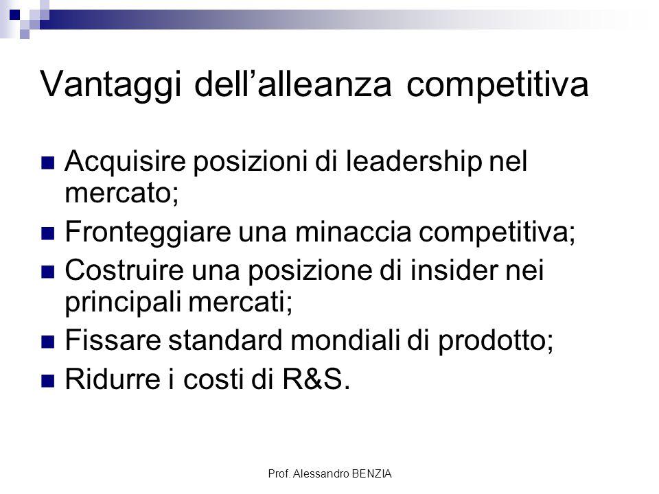 Prof. Alessandro BENZIA Vantaggi dell'alleanza competitiva Acquisire posizioni di leadership nel mercato; Fronteggiare una minaccia competitiva; Costr