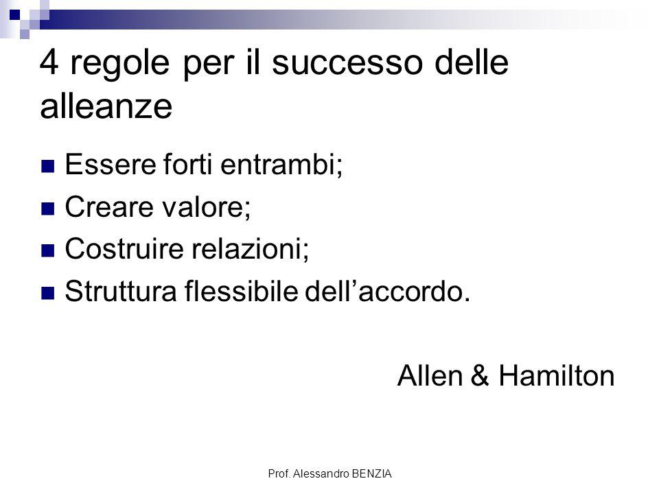 Prof. Alessandro BENZIA 4 regole per il successo delle alleanze Essere forti entrambi; Creare valore; Costruire relazioni; Struttura flessibile dell'a