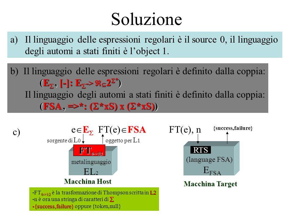 metalinguaggio EL 2 FT 0->1 2 E  FSA e  E  FT(e)  FSA oggetto per L 1sorgente di L 0 Macchina Host (language FSA) E FSA Macchina Target RTS FT(e), n {success,failure} (Linguaggio C) E C Macchina Target FT+ (I,R) (e) n FT+ (I,R) 0->C C E  C FSA e  E  FT+ (I,R) (e)  C FSA dipende da R -FT+(I,R) -FT+(I,R) è LEX -I -I è un esecutore per FSA (descritte in accordo a date regole) -R -R include il Run-Time Support e altre funzionalità di I/O LEX:- un generatore di scanners
