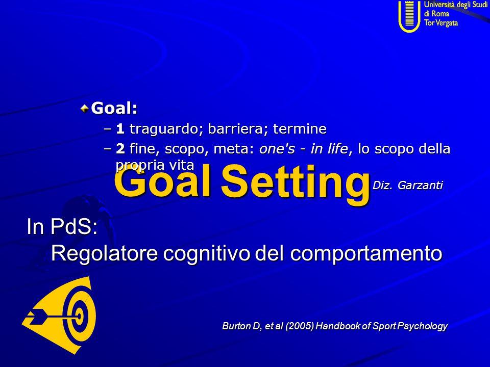 Goal Setting Goal: –1 traguardo; barriera; termine –2 fine, scopo, meta: one's - in life, lo scopo della propria vita Diz. Garzanti In PdS: Regolatore