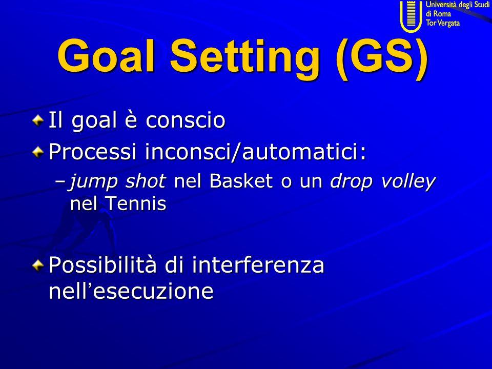 Il goal è conscio Processi inconsci/automatici: –j–j–j–jump shot nel Basket o un drop volley nel Tennis Possibilità di interferenza nell'esecuzione Goal Setting (GS)