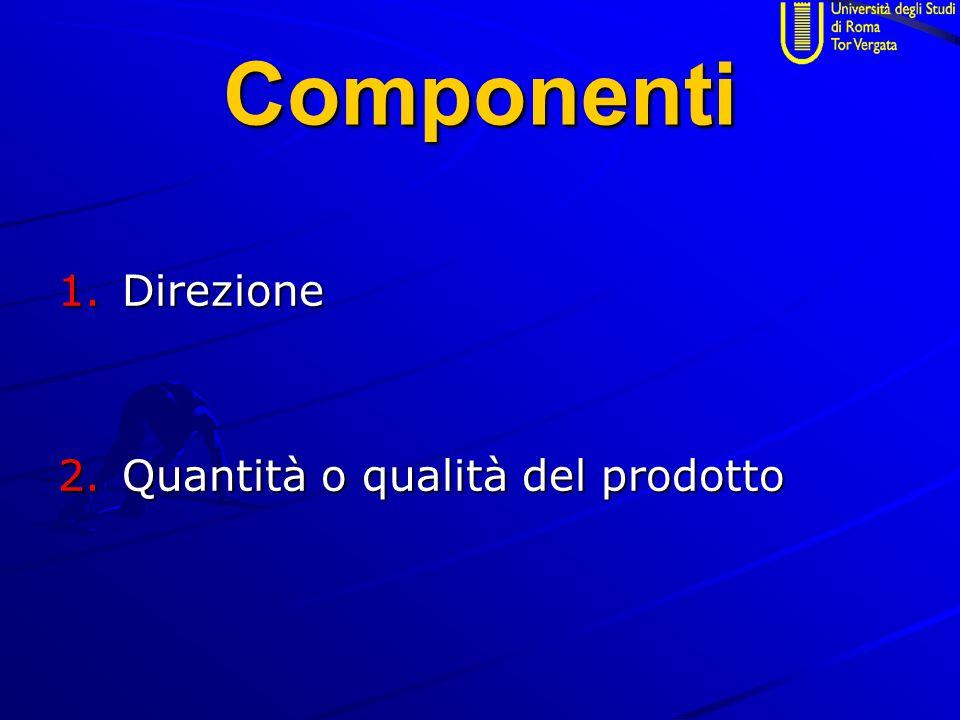 1.D irezione 2.Q uantità o qualità del prodotto Componenti