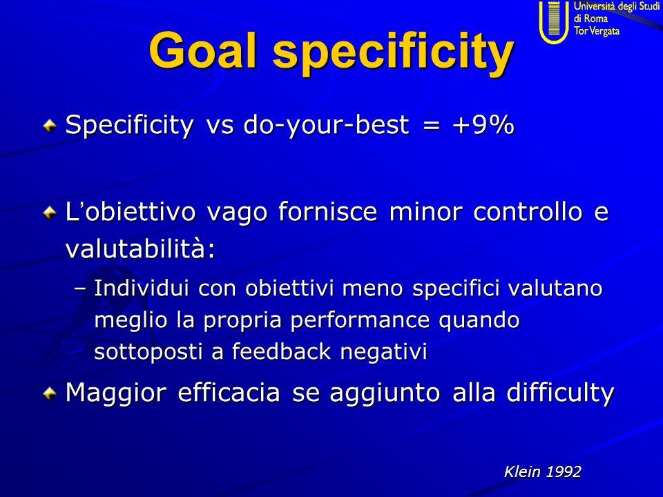Goal specificity Specificity vs do-your-best = +9% L ' obiettivo vago fornisce minor controllo e valutabilità: –Individui con obiettivi meno specifici valutano meglio la propria performance quando sottoposti a feedback negativi Maggior efficacia se aggiunto alla difficulty Klein 1992