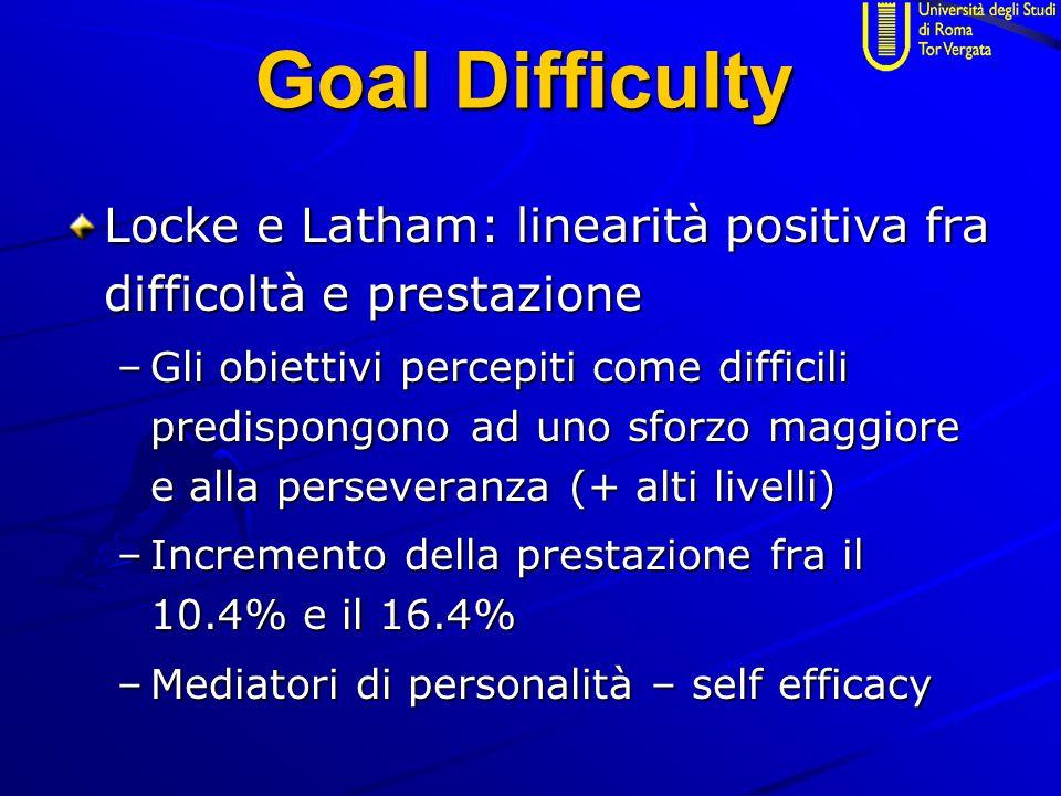 Goal Difficulty Locke e Latham: linearità positiva fra difficoltà e prestazione –Gli obiettivi percepiti come difficili predispongono ad uno sforzo maggiore e alla perseveranza (+ alti livelli) –Incremento della prestazione fra il 10.4% e il 16.4% –Mediatori di personalità – self efficacy