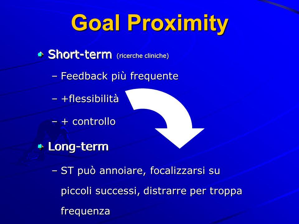 Goal Proximity Short-term (ricerche cliniche) –Feedback più frequente –+flessibilità –+ controllo Long-term –ST può annoiare, focalizzarsi su piccoli successi, distrarre per troppa frequenza  Short-term  Long-term