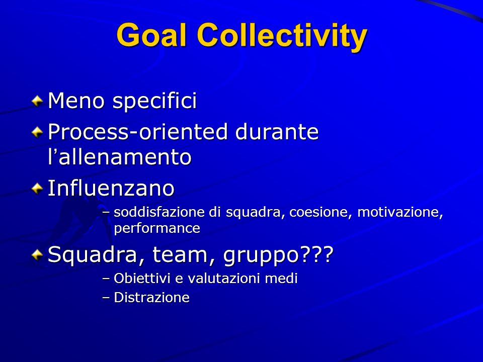 Goal Collectivity Meno specifici Process-oriented durante l ' allenamento Influenzano –soddisfazione di squadra, coesione, motivazione, performance Squadra, team, gruppo??.