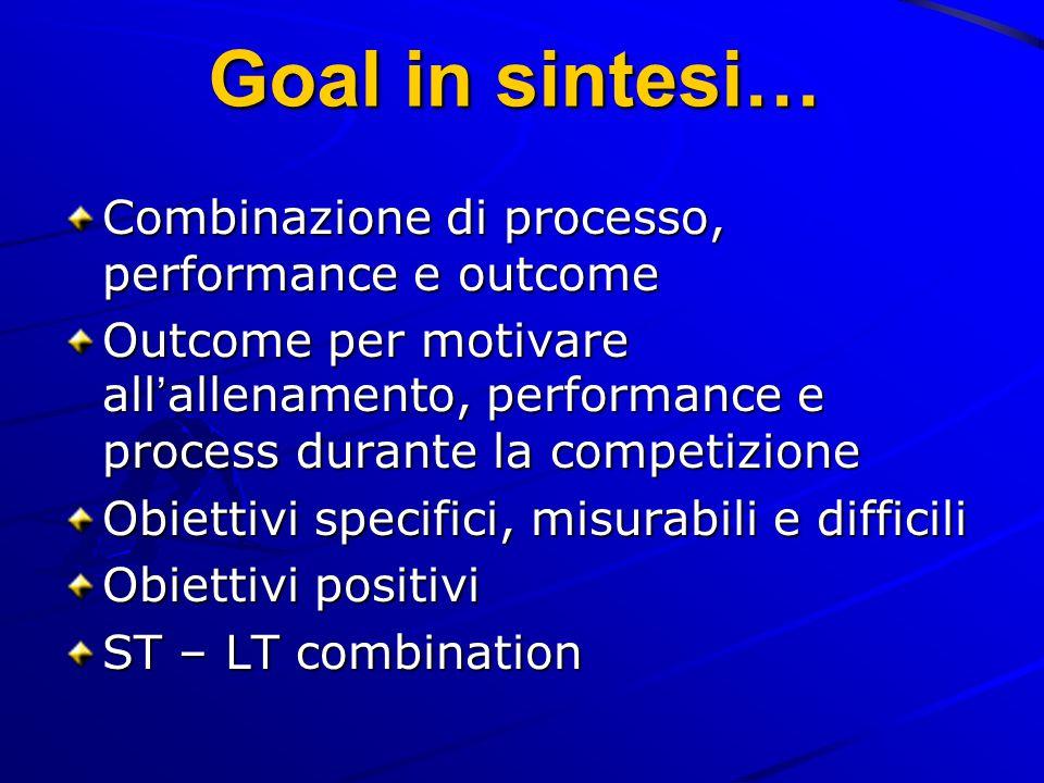 Goal in sintesi… Combinazione di processo, performance e outcome Outcome per motivare all ' allenamento, performance e process durante la competizione Obiettivi specifici, misurabili e difficili Obiettivi positivi ST – LT combination