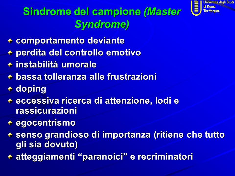 Sindrome del campione (Master Syndrome) comportamento deviante perdita del controllo emotivo instabilità umorale bassa tolleranza alle frustrazioni do