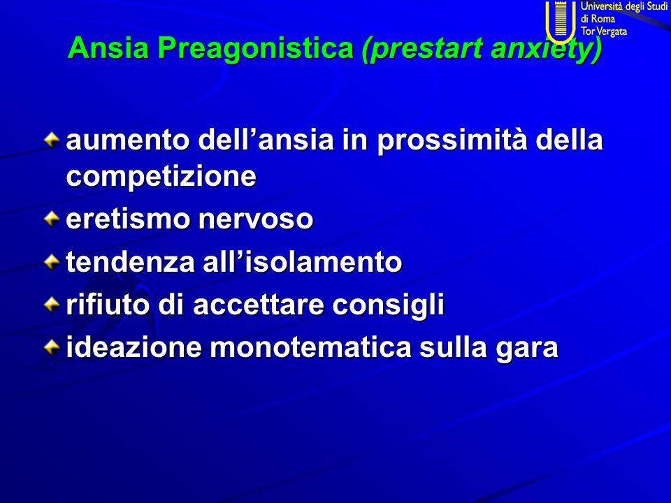 Ansia Preagonistica (prestart anxiety) aumento dell'ansia in prossimità della competizione eretismo nervoso tendenza all'isolamento rifiuto di accetta