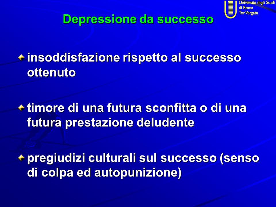 Depressione da successo insoddisfazione rispetto al successo ottenuto timore di una futura sconfitta o di una futura prestazione deludente pregiudizi culturali sul successo (senso di colpa ed autopunizione)