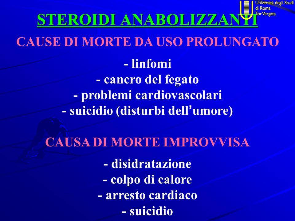 STEROIDI ANABOLIZZANTI CAUSE DI MORTE DA USO PROLUNGATO - linfomi - cancro del fegato - problemi cardiovascolari - suicidio (disturbi dell ' umore) CAUSA DI MORTE IMPROVVISA - disidratazione - colpo di calore - arresto cardiaco - suicidio