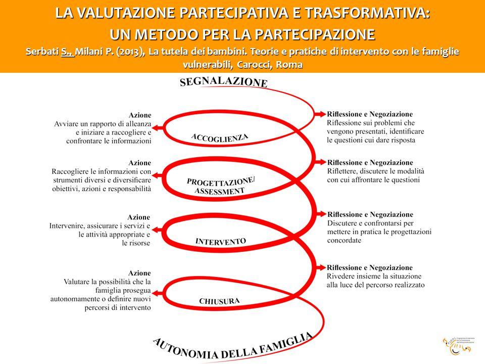 LA VALUTAZIONE PARTECIPATIVA E TRASFORMATIVA: UN METODO PER LA PARTECIPAZIONE Serbati S., Milani P.