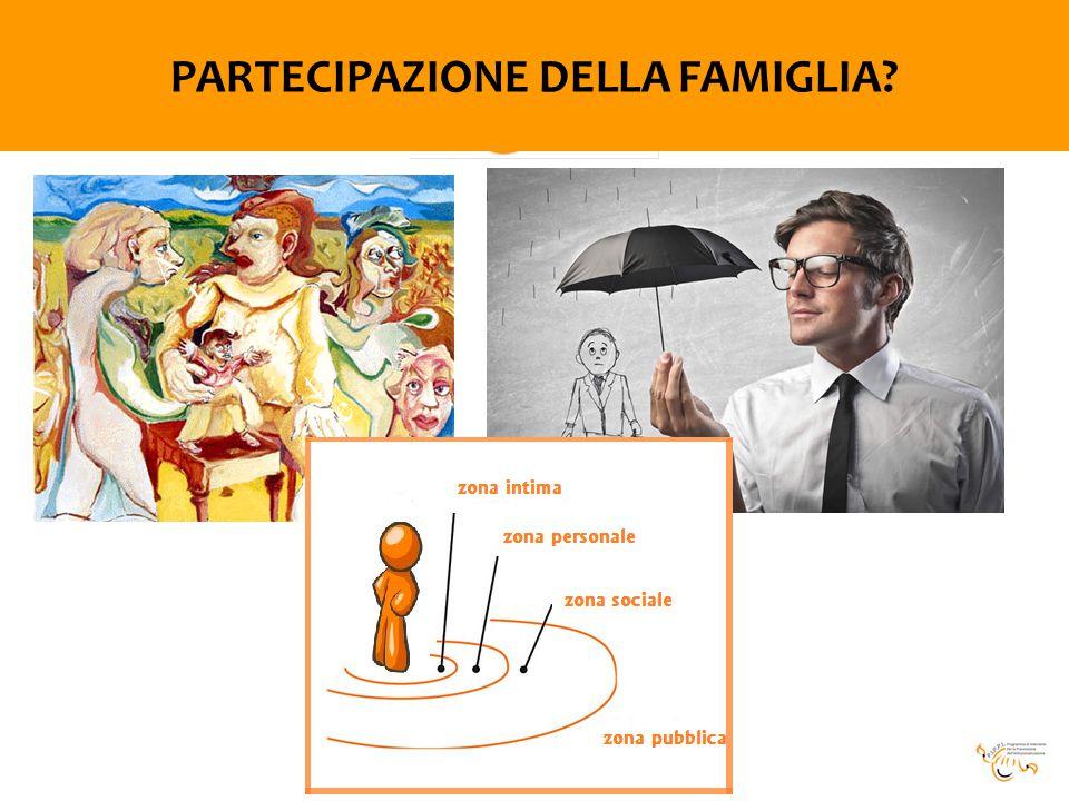 GLI STRUMENTI IN P.I.P.P.I.:GLI OBIETTIVI MIGLIORARE LA QUALITA': Delle relazioni tra i genitori e i figli (e tra gli stessi genitori) LabRIEF - 2014 - P.I.P.P.I.