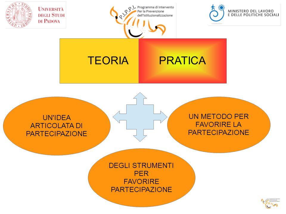 PROMUOVONO NELLE FAMIGLIE IL SENSO DI POTER AGIRE SULLA PROPRIA VITA LabRIEF - 2014 - P.I.P.P.I.