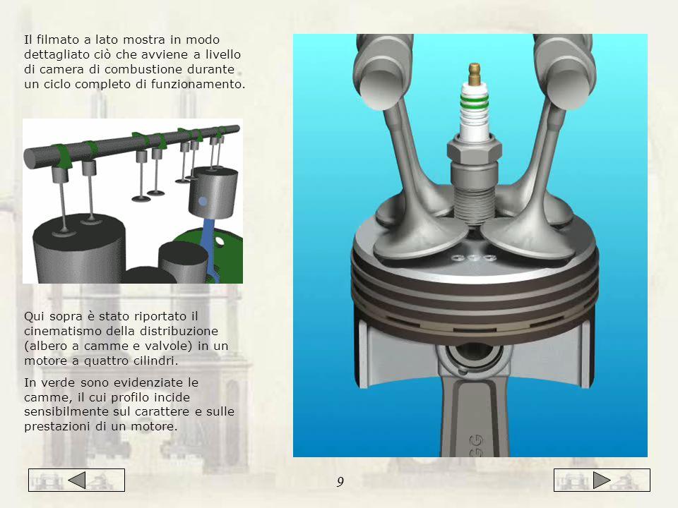 Il filmato a lato mostra in modo dettagliato ciò che avviene a livello di camera di combustione durante un ciclo completo di funzionamento.