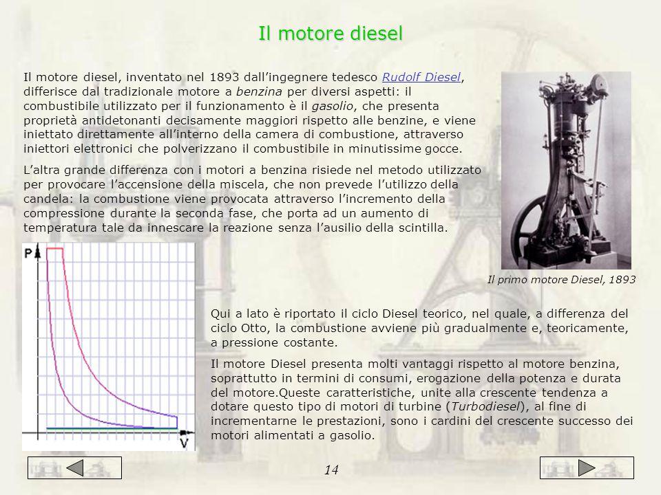 Il motore diesel Qui a lato è riportato il ciclo Diesel teorico, nel quale, a differenza del ciclo Otto, la combustione avviene più gradualmente e, teoricamente, a pressione costante.