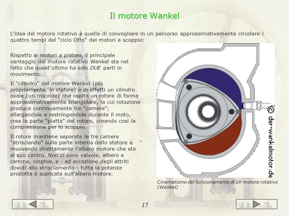 Il motore Wankel L idea del motore rotativo è quella di convogliare in un percorso approssimativamente circolare i quattro tempi del ciclo Otto dei motori a scoppio: Rispetto ai motori a pistoni, il principale vantaggio del motore rotativo Wankel sta nel fatto che quest ultimo ha solo DUE parti in movimento.