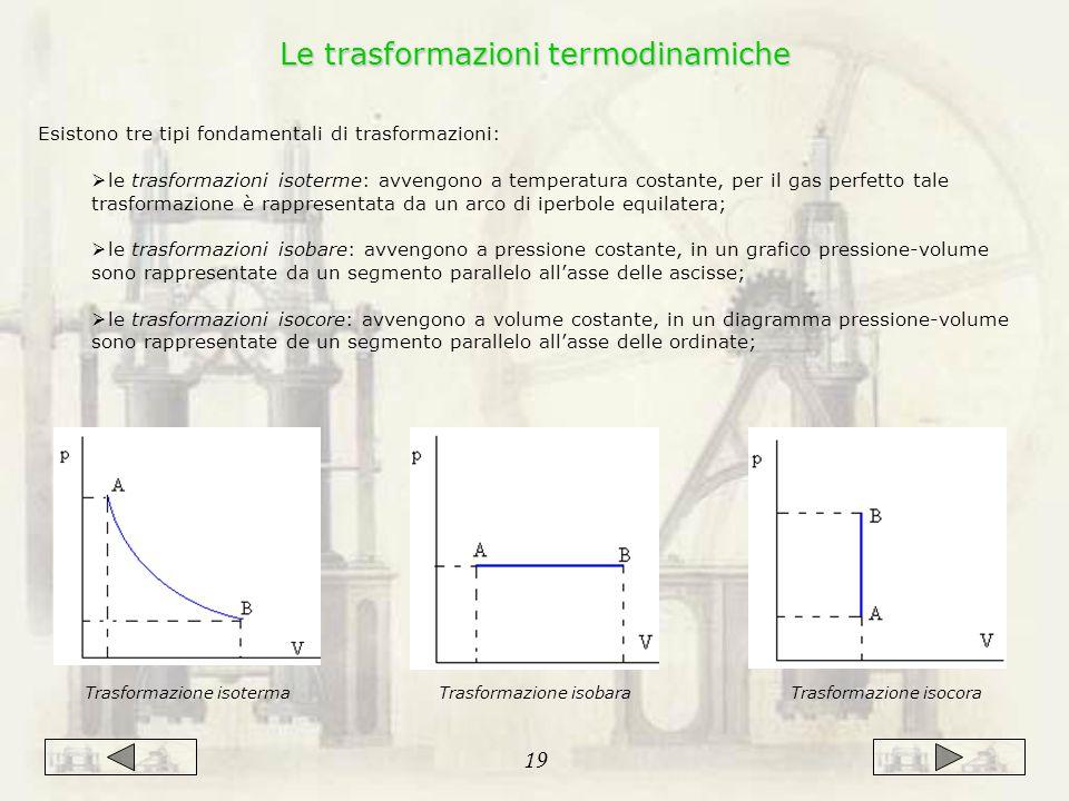 Esistono tre tipi fondamentali di trasformazioni:  le trasformazioni isoterme: avvengono a temperatura costante, per il gas perfetto tale trasformazione è rappresentata da un arco di iperbole equilatera;  le trasformazioni isobare: avvengono a pressione costante, in un grafico pressione-volume sono rappresentate da un segmento parallelo all'asse delle ascisse;  le trasformazioni isocore: avvengono a volume costante, in un diagramma pressione-volume sono rappresentate de un segmento parallelo all'asse delle ordinate; Le trasformazioni termodinamiche Trasformazione isotermaTrasformazione isobaraTrasformazione isocora 19