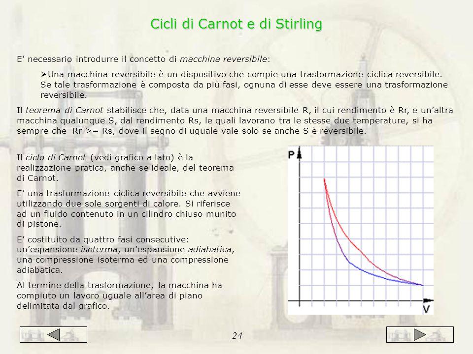 E' necessario introdurre il concetto di macchina reversibile:  Una macchina reversibile è un dispositivo che compie una trasformazione ciclica reversibile.