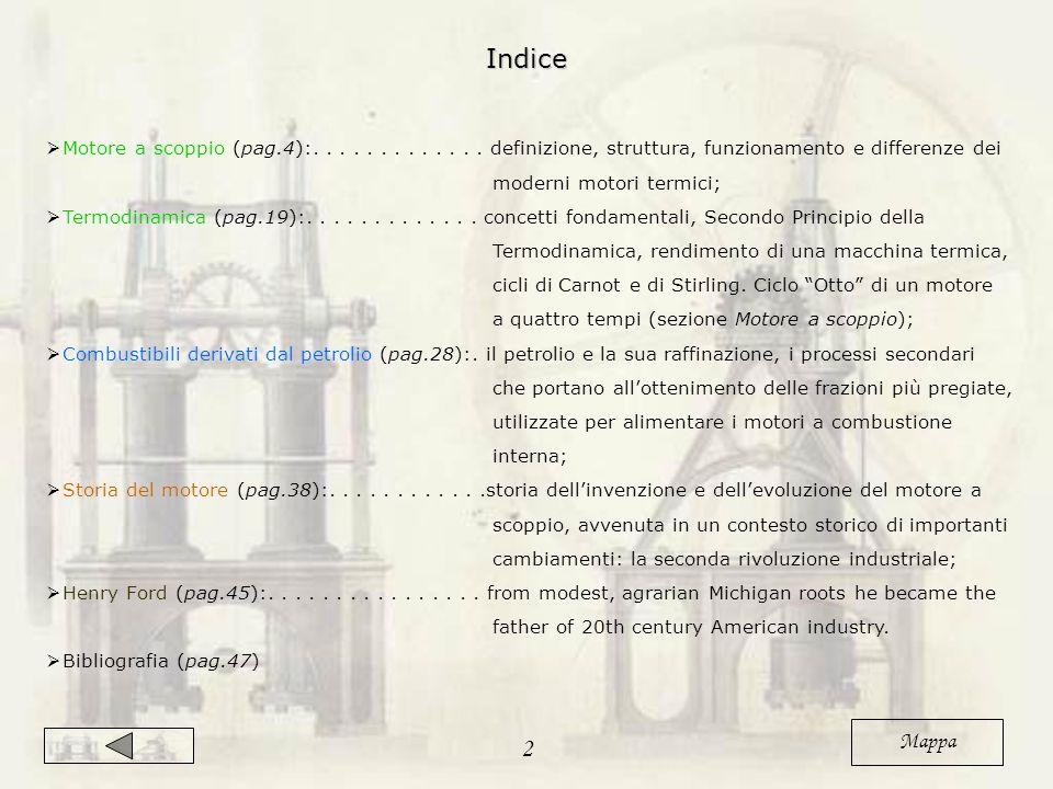 Indice  Motore a scoppio (pag.4):.............