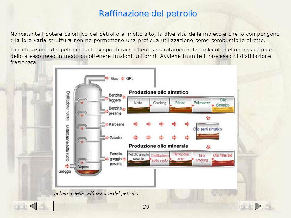 Nonostante i potere calorifico del petrolio si molto alto, la diversità delle molecole che lo compongono e la loro varia struttura non ne permettono una proficua utilizzazione come combustibile diretto.