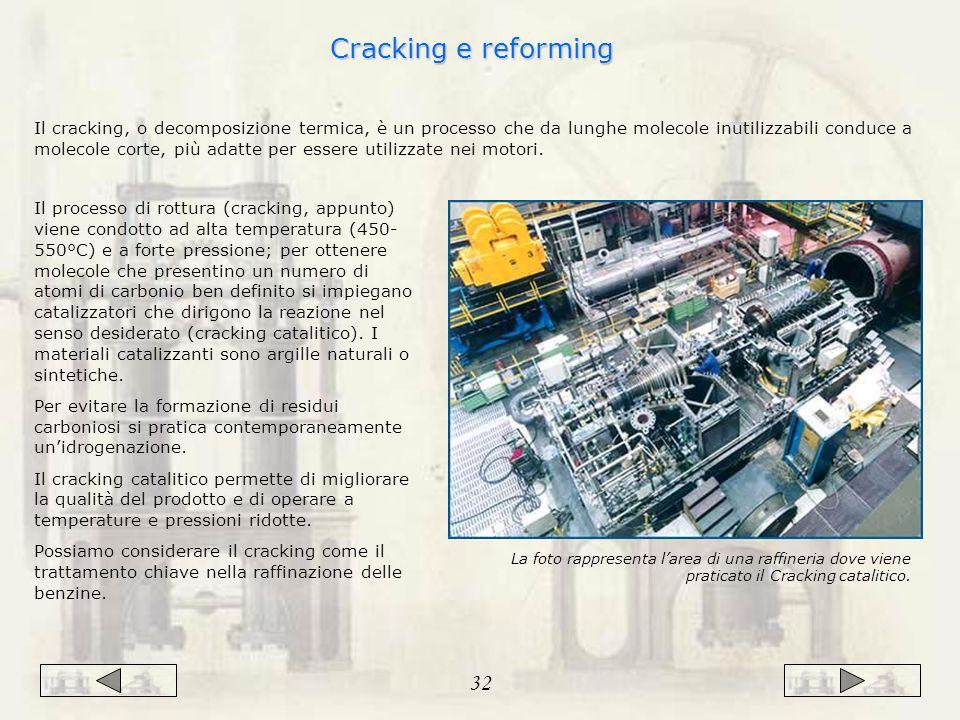 Il cracking, o decomposizione termica, è un processo che da lunghe molecole inutilizzabili conduce a molecole corte, più adatte per essere utilizzate nei motori.