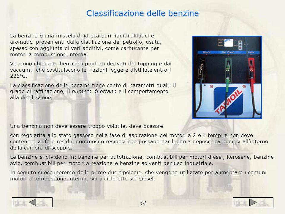 Classificazione delle benzine La benzina è una miscela di idrocarburi liquidi alifatici e aromatici provenienti dalla distillazione del petrolio, usata, spesso con aggiunta di vari additivi, come carburante per motori a combustione interna.