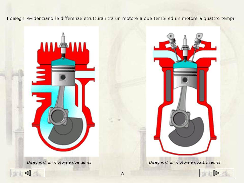 Disegno di un motore a due tempiDisegno di un motore a quattro tempi I disegni evidenziano le differenze strutturali tra un motore a due tempi ed un motore a quattro tempi: 6