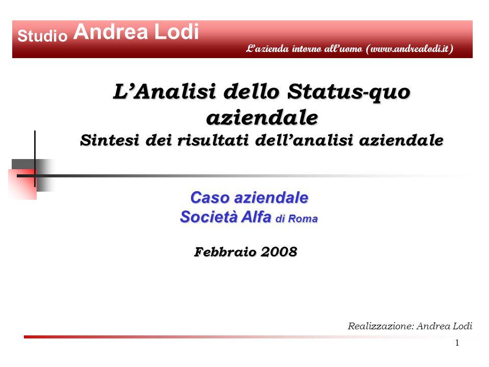 1 L'Analisi dello Status-quo aziendale Sintesi dei risultati dell'analisi aziendale Febbraio 2008 Realizzazione: Andrea Lodi Caso aziendale Società Alfa di Roma Studio Andrea Lodi L'azienda intorno all'uomo (www.andrealodi.it)